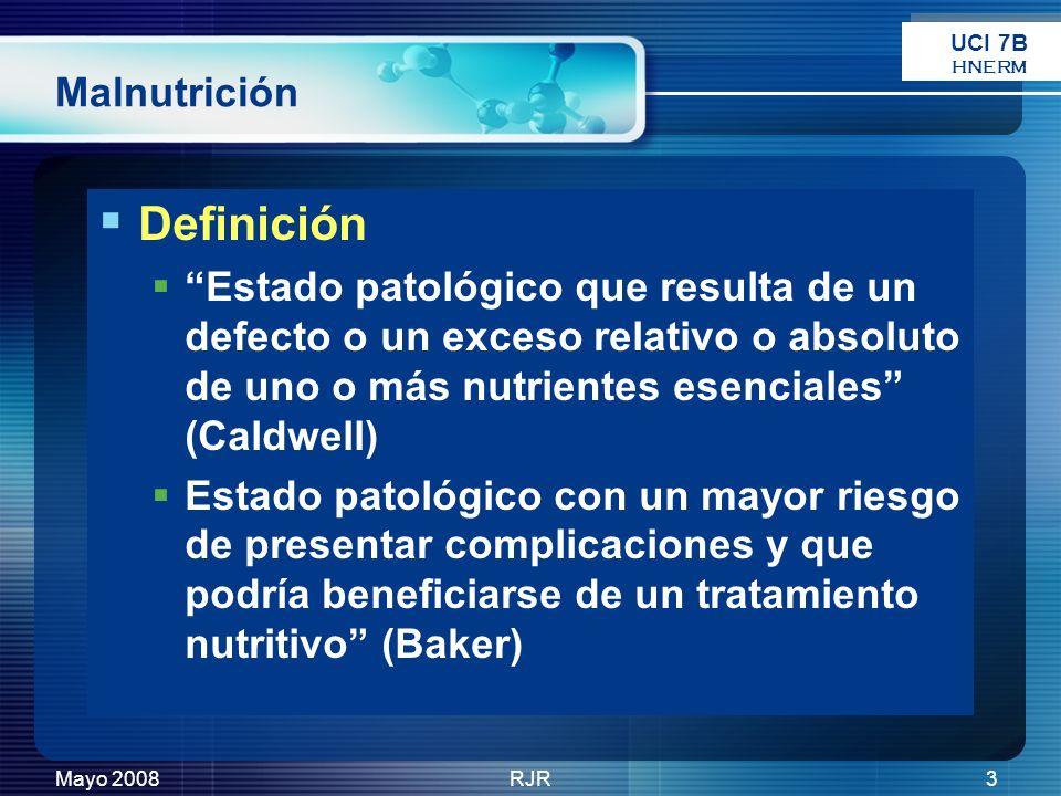 Mayo 2008RJR3 Malnutrición Definición Estado patológico que resulta de un defecto o un exceso relativo o absoluto de uno o más nutrientes esenciales (