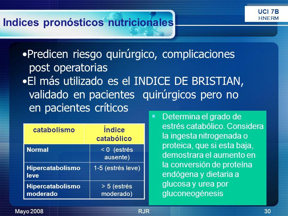 Mayo 2008RJR30 Indices pronósticos nutricionales Predicen riesgo quirúrgico, complicaciones post operatorias El más utilizado es el INDICE DE BRISTIAN