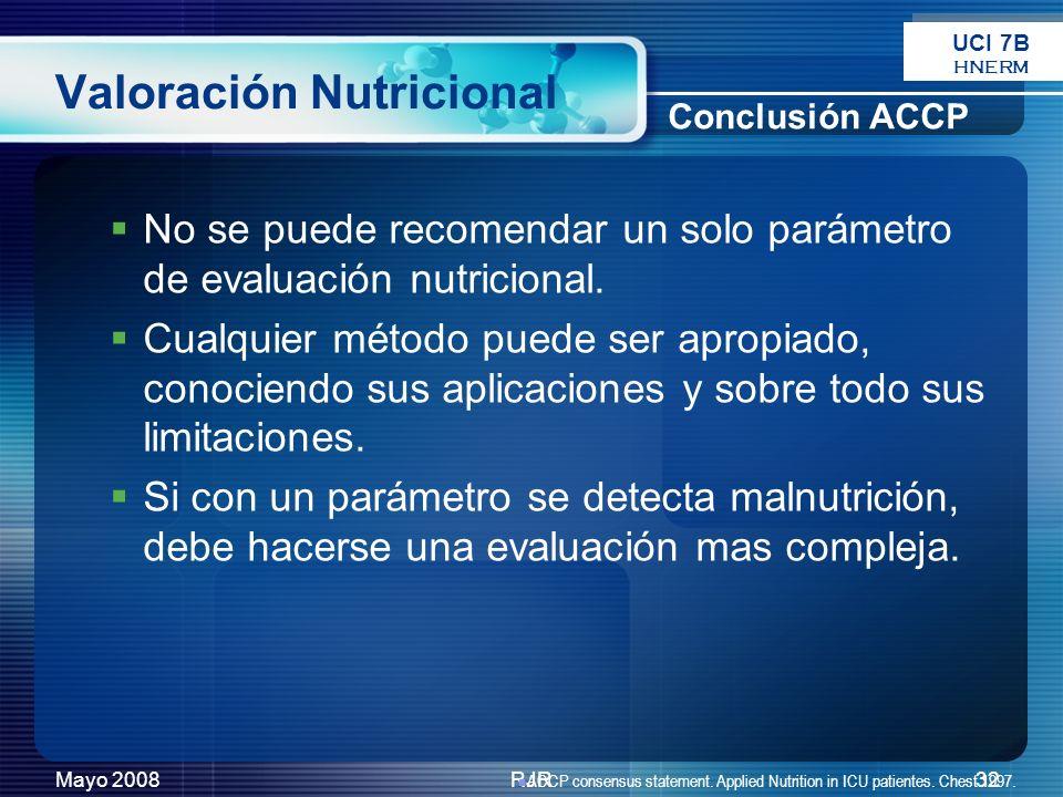 Mayo 2008RJR32 Valoración Nutricional No se puede recomendar un solo parámetro de evaluación nutricional. Cualquier método puede ser apropiado, conoci