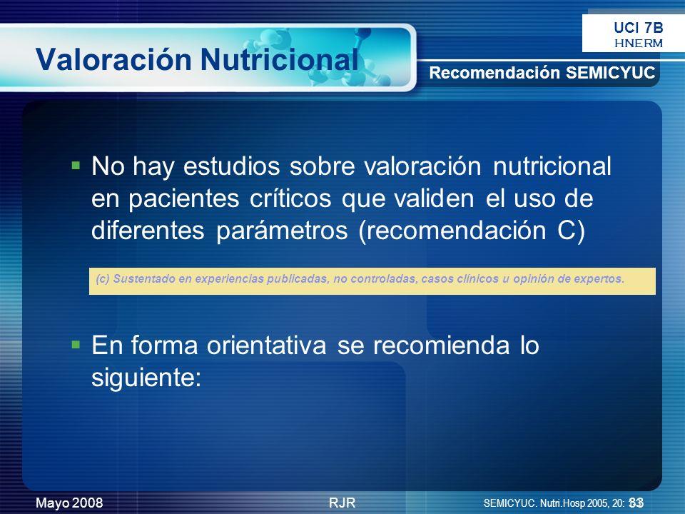 Mayo 2008RJR33 Valoración Nutricional No hay estudios sobre valoración nutricional en pacientes críticos que validen el uso de diferentes parámetros (