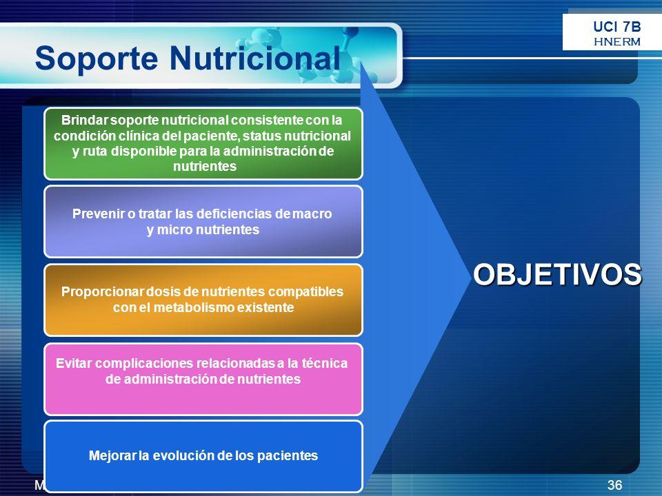 Mayo 2008RJR36 Soporte Nutricional Brindar soporte nutricional consistente con la condición clínica del paciente, status nutricional y ruta disponible