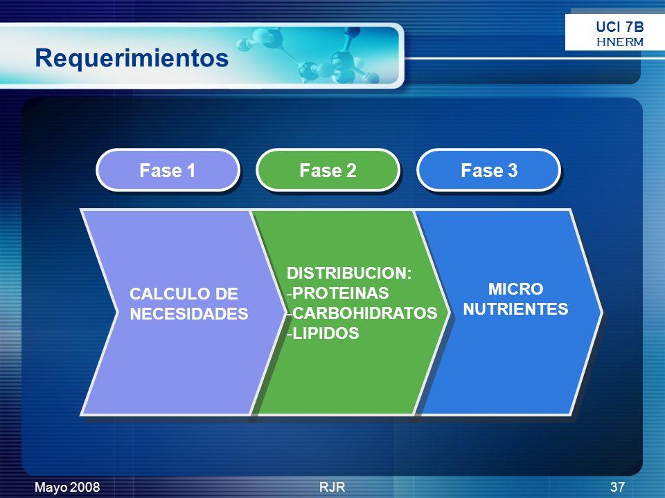 Mayo 2008RJR37 Requerimientos Fase 1 Fase 2 Fase 3 CALCULO DE NECESIDADES MICRO NUTRIENTES DISTRIBUCION: -PROTEINAS -CARBOHIDRATOS -LIPIDOS UCI 7B HNE