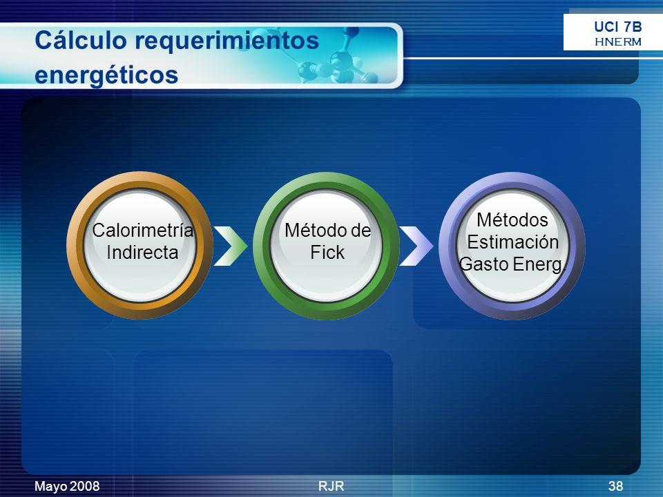 Mayo 2008RJR38 Cálculo requerimientos energéticos Calorimetría Indirecta Método de Fick Métodos Estimación Gasto Energ. UCI 7B HNERM