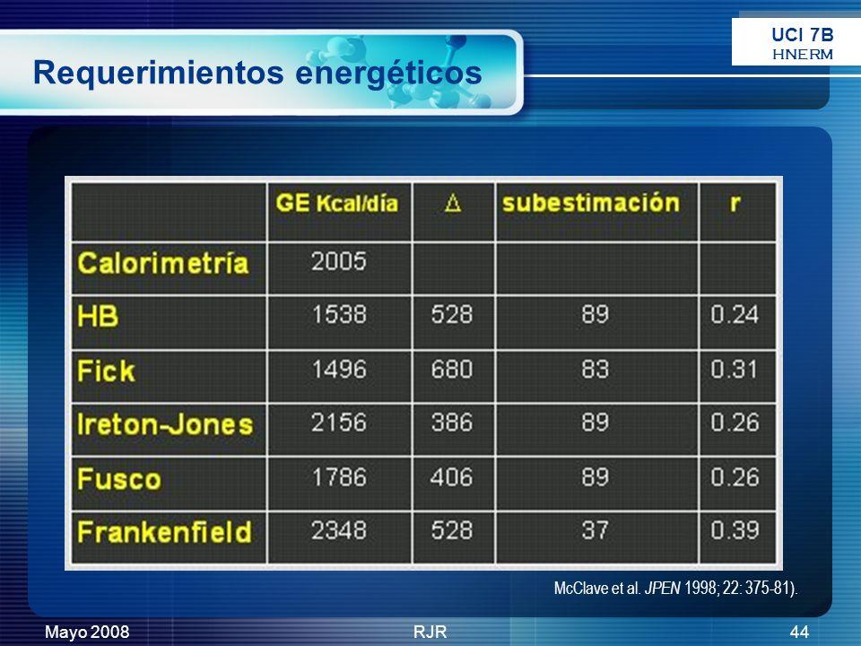 Mayo 2008RJR44 McClave et al. JPEN 1998; 22: 375-81). Requerimientos energéticos UCI 7B HNERM
