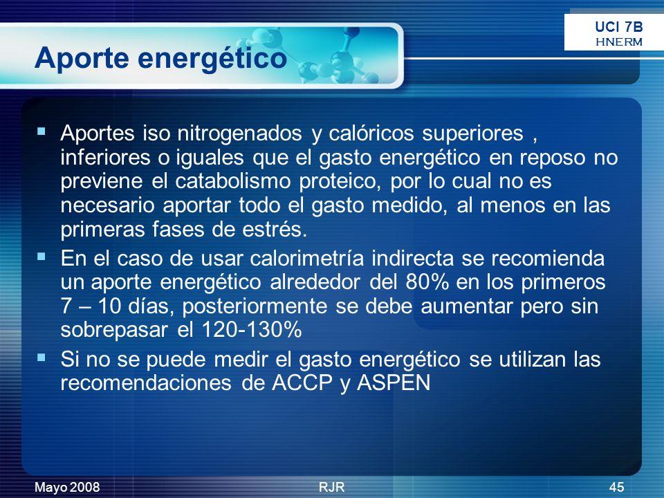 Mayo 2008RJR45 Aporte energético Aportes iso nitrogenados y calóricos superiores, inferiores o iguales que el gasto energético en reposo no previene e
