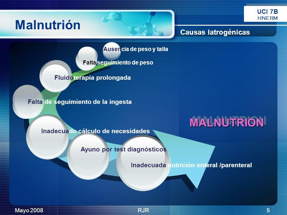 Mayo 2008RJR5 Malnutrión MALNUTRIONMALNUTRION Fluidoterapia prolongada Falta seguimiento de peso Ausencia de peso y talla Falta de seguimiento de la i