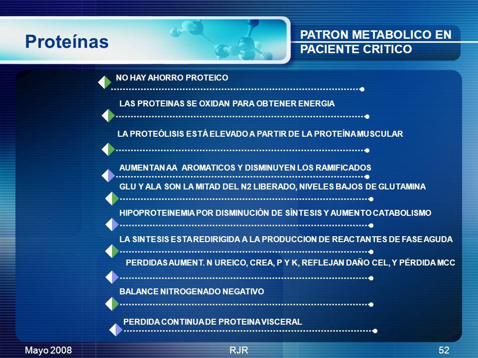 Mayo 2008RJR52 Proteínas PATRON METABOLICO EN PACIENTE CRITICO NO HAY AHORRO PROTEICO LAS PROTEINAS SE OXIDAN PARA OBTENER ENERGIA LA PROTEÓLISIS ESTÁ