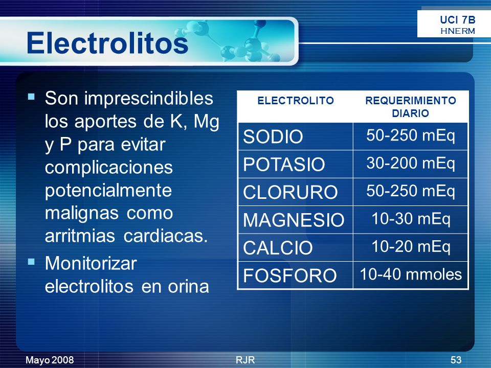 Mayo 2008RJR53 Electrolitos Son imprescindibles los aportes de K, Mg y P para evitar complicaciones potencialmente malignas como arritmias cardiacas.