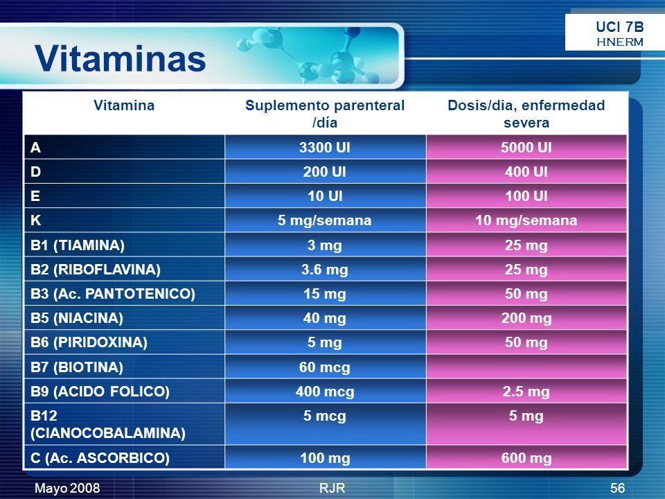 Mayo 2008RJR56 Vitaminas VitaminaSuplemento parenteral /día Dosis/dia, enfermedad severa A3300 UI5000 UI D200 UI400 UI E10 UI100 UI K5 mg/semana10 mg/