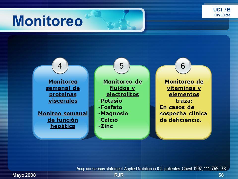 Mayo 2008RJR58 Monitoreo 4 Monitoreo semanal de proteinas viscerales Moniteo semanal de función hepática 6 Monitoreo de vitaminas y elementos traza: E