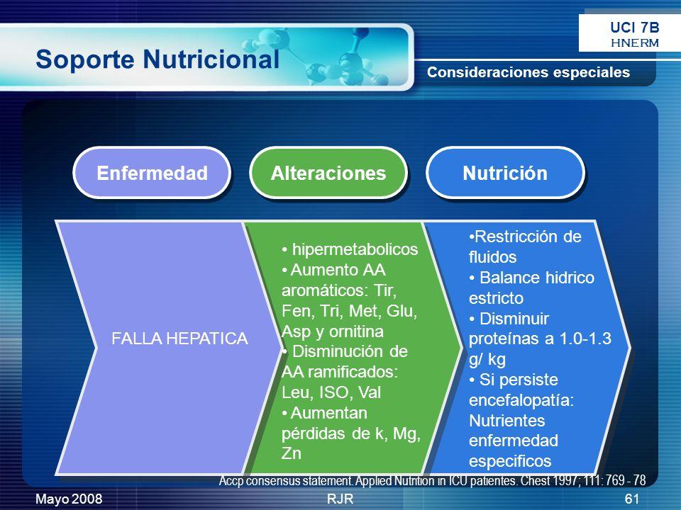 Mayo 2008RJR61 Soporte Nutricional Enfermedad Alteraciones Nutrición Consideraciones especiales FALLA HEPATICA hipermetabolicos Aumento AA aromáticos: