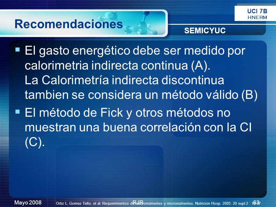 Mayo 2008RJR63 Recomendaciones El gasto energético debe ser medido por calorimetria indirecta continua (A). La Calorimetría indirecta discontinua tamb