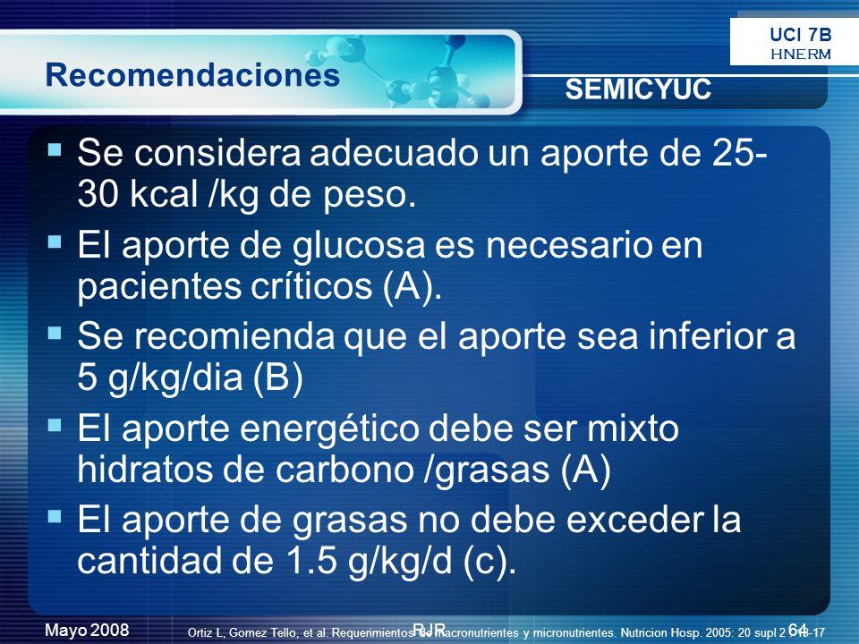 Mayo 2008RJR64 Recomendaciones Se considera adecuado un aporte de 25- 30 kcal /kg de peso. El aporte de glucosa es necesario en pacientes críticos (A)