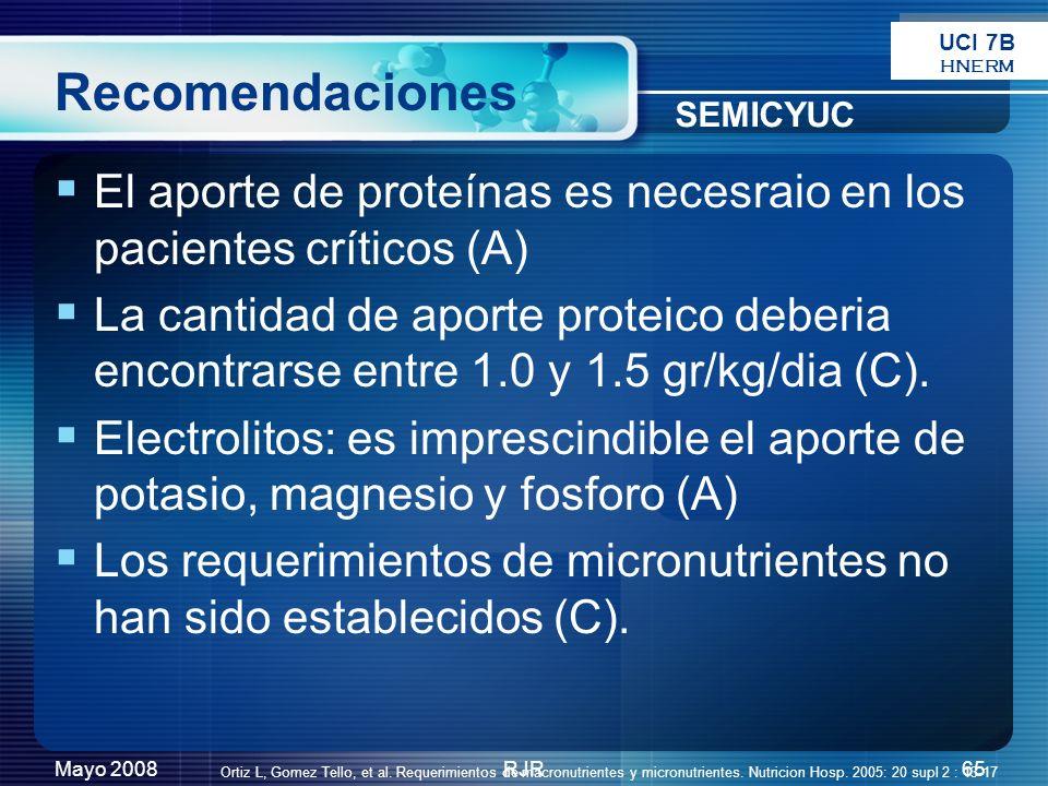 Mayo 2008RJR65 Recomendaciones El aporte de proteínas es necesraio en los pacientes críticos (A) La cantidad de aporte proteico deberia encontrarse en