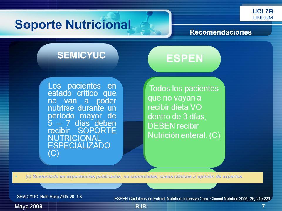 Mayo 2008RJR7 Soporte Nutricional Recomendaciones Los pacientes en estado crítico que no van a poder nutrirse durante un período mayor de 5 – 7 días d