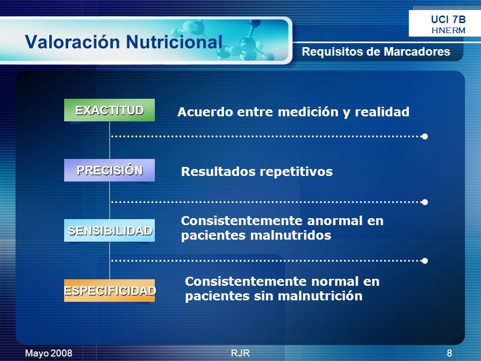 Mayo 2008RJR8 Valoración NutricionalEXACTITUD PRECISIÓN SENSIBILIDAD ESPECIFICIDAD Acuerdo entre medición y realidad Resultados repetitivos Consistent