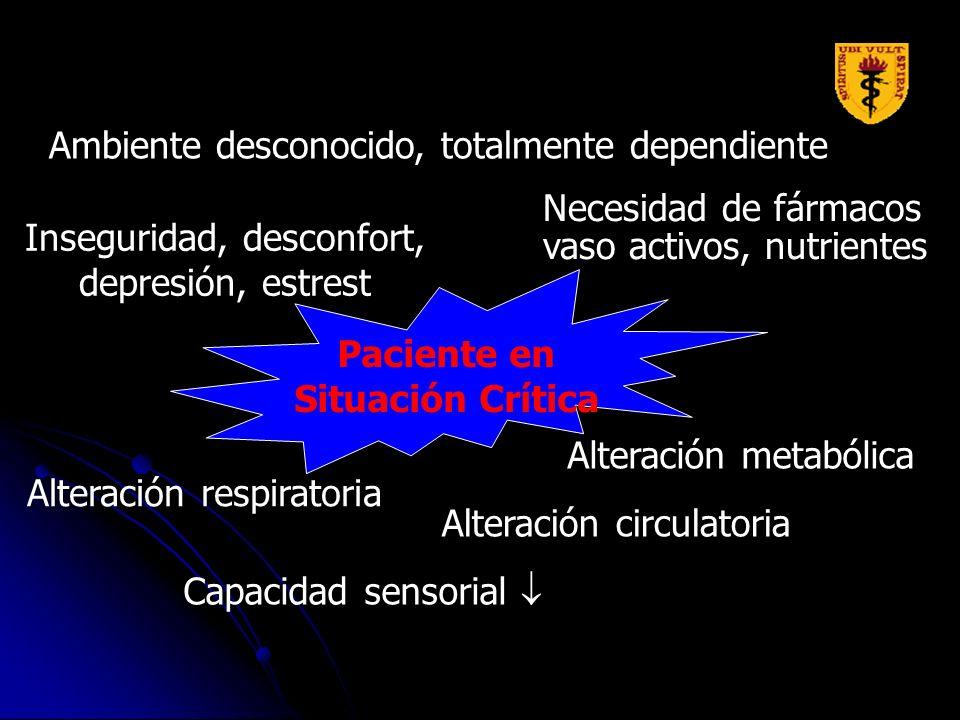 Paciente en Situación Crítica Ambiente desconocido, totalmente dependiente Alteración circulatoria Alteración metabólica Alteración respiratoria Neces