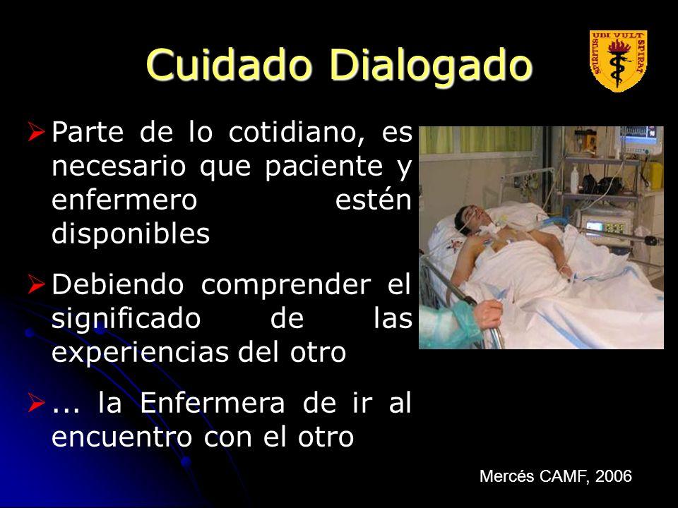 Cuidado Dialogado Parte de lo cotidiano, es necesario que paciente y enfermero estén disponibles Debiendo comprender el significado de las experiencia