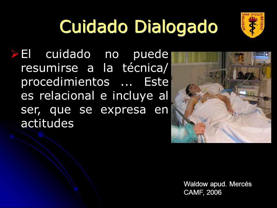 Cuidado Dialogado El cuidado no puede resumirse a la técnica/ procedimientos... Este es relacional e incluye al ser, que se expresa en actitudes Waldo