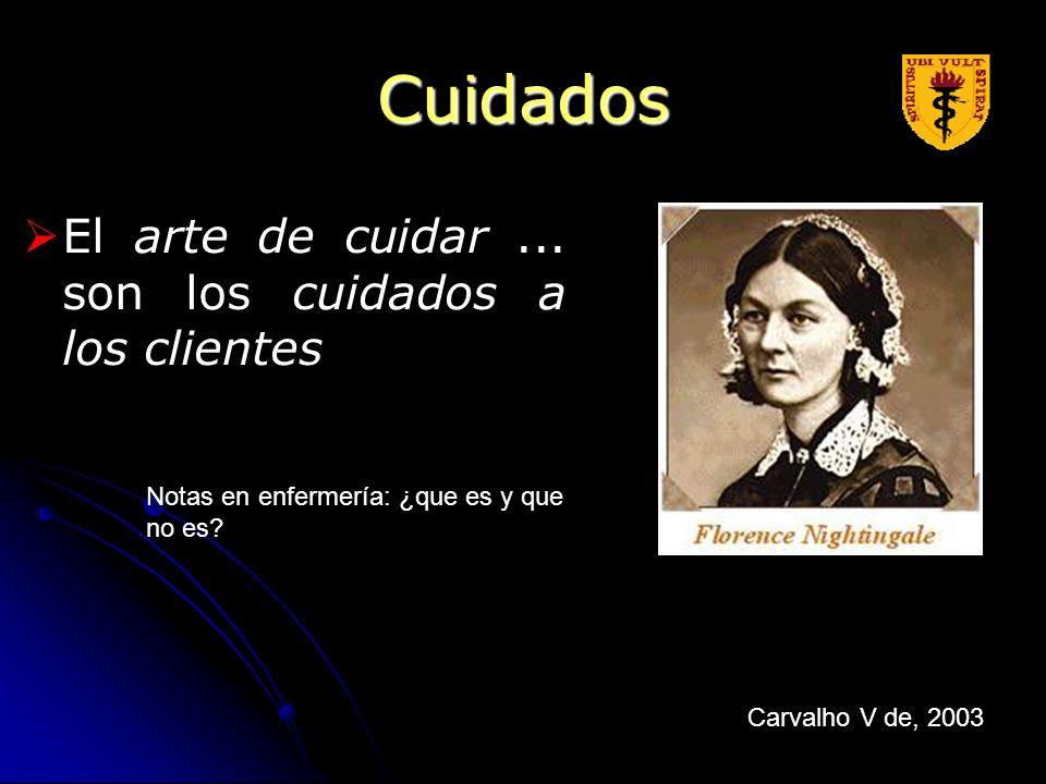 Cuidados El arte de cuidar... son los cuidados a los clientes Carvalho V de, 2003 Notas en enfermería: ¿que es y que no es?