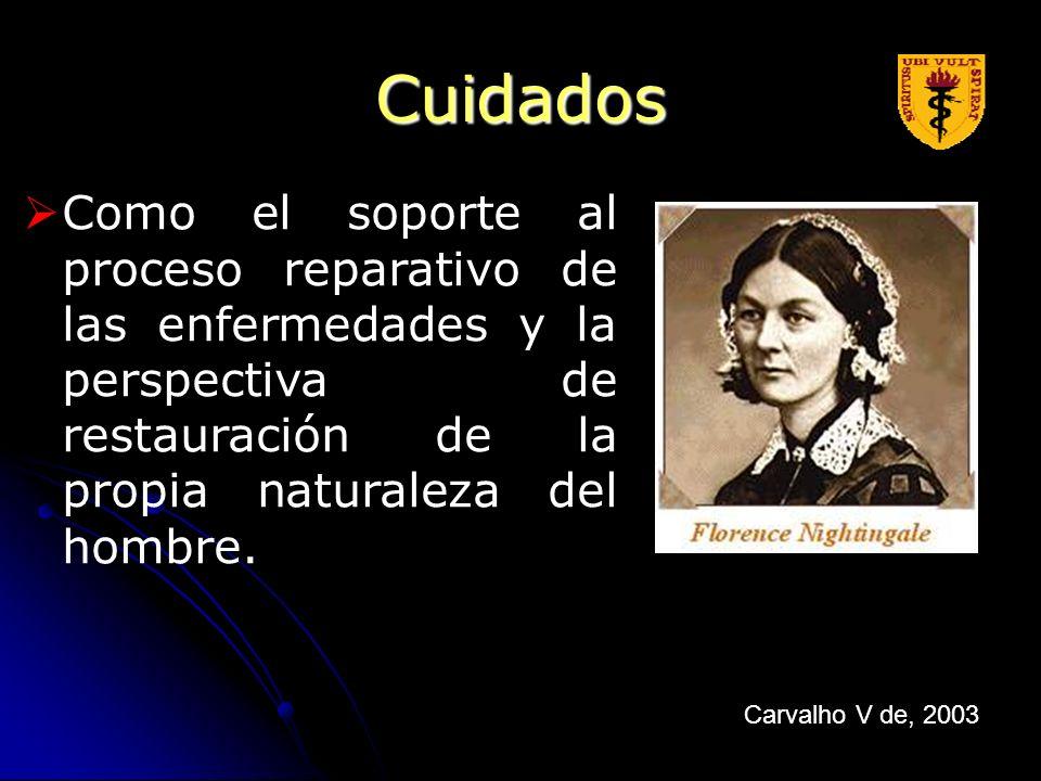 Cuidados Como el soporte al proceso reparativo de las enfermedades y la perspectiva de restauración de la propia naturaleza del hombre. Carvalho V de,
