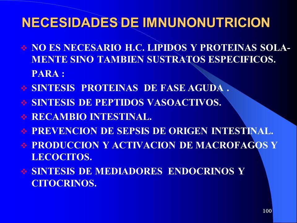 100 NECESIDADES DE IMNUNONUTRICION NO ES NECESARIO H.C. LIPIDOS Y PROTEINAS SOLA- MENTE SINO TAMBIEN SUSTRATOS ESPECIFICOS. PARA : SINTESIS PROTEINAS