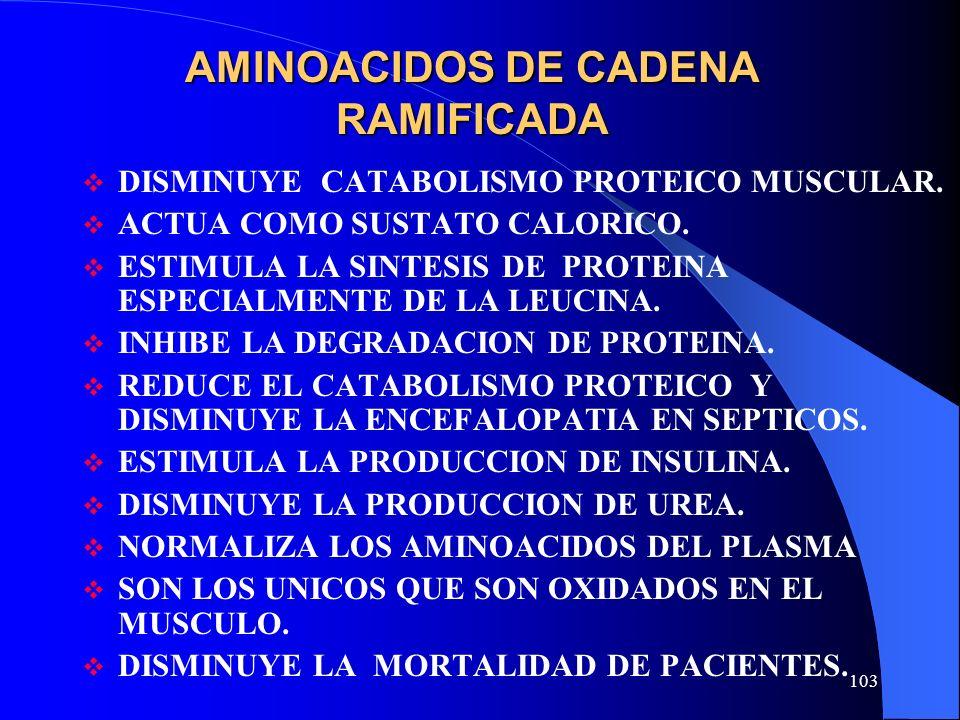 103 AMINOACIDOS DE CADENA RAMIFICADA DISMINUYE CATABOLISMO PROTEICO MUSCULAR. ACTUA COMO SUSTATO CALORICO. ESTIMULA LA SINTESIS DE PROTEINA ESPECIALME