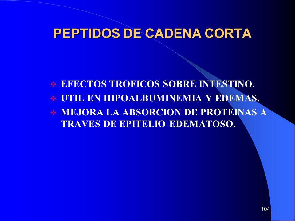 104 PEPTIDOS DE CADENA CORTA EFECTOS TROFICOS SOBRE INTESTINO. UTIL EN HIPOALBUMINEMIA Y EDEMAS. MEJORA LA ABSORCION DE PROTEINAS A TRAVES DE EPITELIO