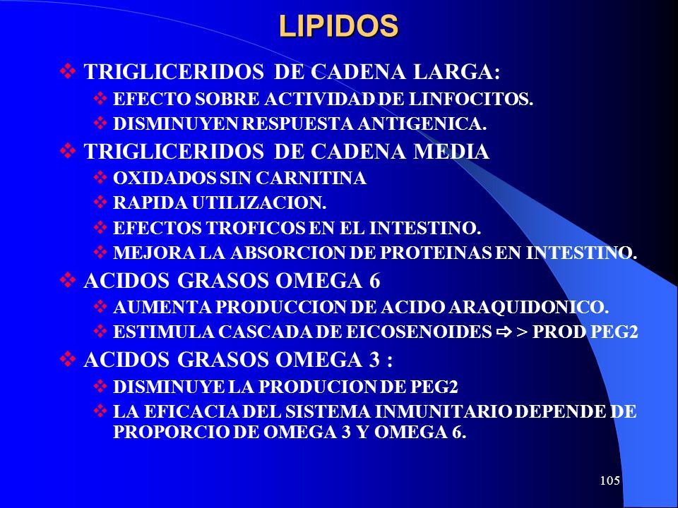 105LIPIDOS TRIGLICERIDOS DE CADENA LARGA: EFECTO SOBRE ACTIVIDAD DE LINFOCITOS. DISMINUYEN RESPUESTA ANTIGENICA. TRIGLICERIDOS DE CADENA MEDIA OXIDADO