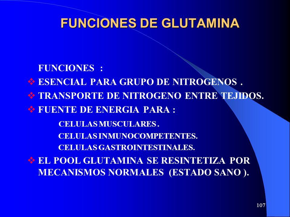 107 FUNCIONES DE GLUTAMINA FUNCIONES : ESENCIAL PARA GRUPO DE NITROGENOS. TRANSPORTE DE NITROGENO ENTRE TEJIDOS. FUENTE DE ENERGIA PARA : CELULAS MUSC
