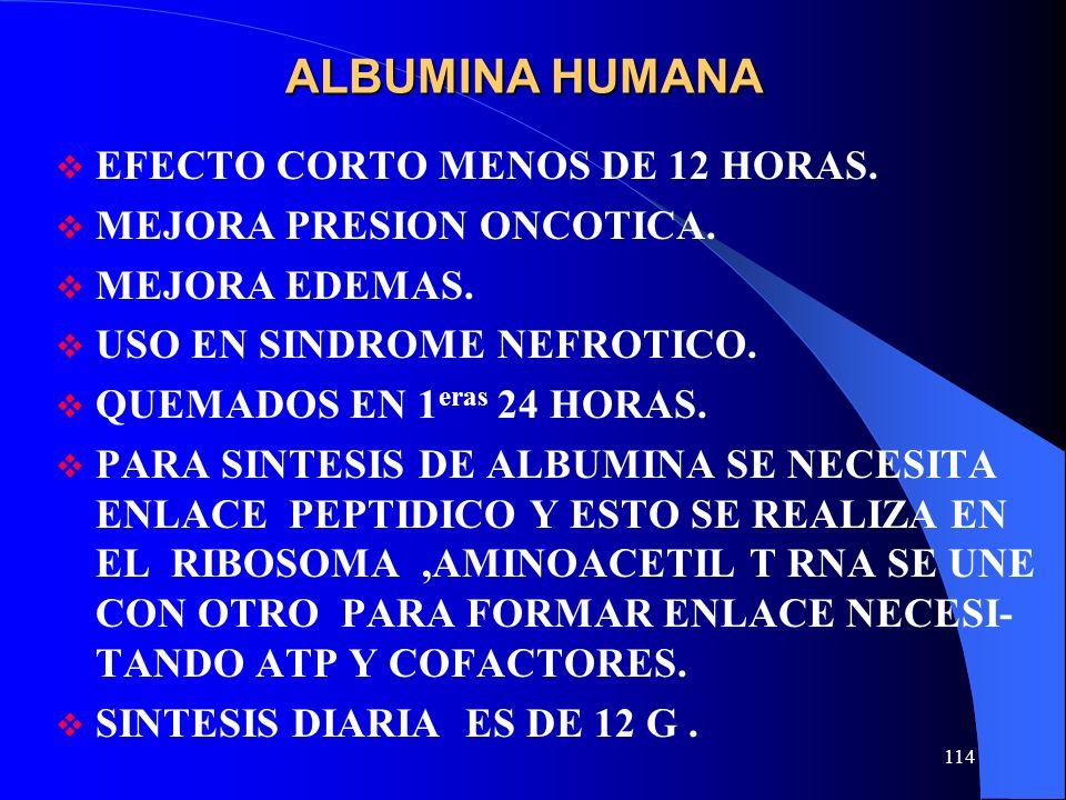 114 ALBUMINA HUMANA EFECTO CORTO MENOS DE 12 HORAS. MEJORA PRESION ONCOTICA. MEJORA EDEMAS. USO EN SINDROME NEFROTICO. QUEMADOS EN 1 eras 24 HORAS. PA