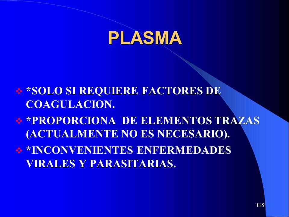 115 PLASMA *SOLO SI REQUIERE FACTORES DE COAGULACION. *PROPORCIONA DE ELEMENTOS TRAZAS (ACTUALMENTE NO ES NECESARIO). *INCONVENIENTES ENFERMEDADES VIR
