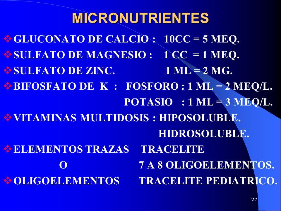 27MICRONUTRIENTES GLUCONATO DE CALCIO : 10CC = 5 MEQ. SULFATO DE MAGNESIO : 1 CC = 1 MEQ. SULFATO DE ZINC. 1 ML = 2 MG. BIFOSFATO DE K : FOSFORO : 1 M