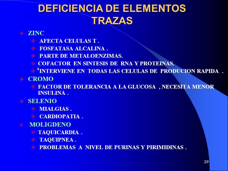 29 DEFICIENCIA DE ELEMENTOS TRAZAS ZINC AFECTA CELULAS T. FOSFATASA ALCALINA. PARTE DE METALOENZIMAS. COFACTOR EN SINTESIS DE RNA Y PROTEINAS. INTERVI
