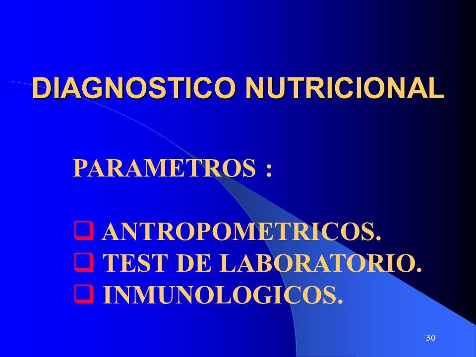 30 DIAGNOSTICO NUTRICIONAL PARAMETROS : ANTROPOMETRICOS. TEST DE LABORATORIO. INMUNOLOGICOS.