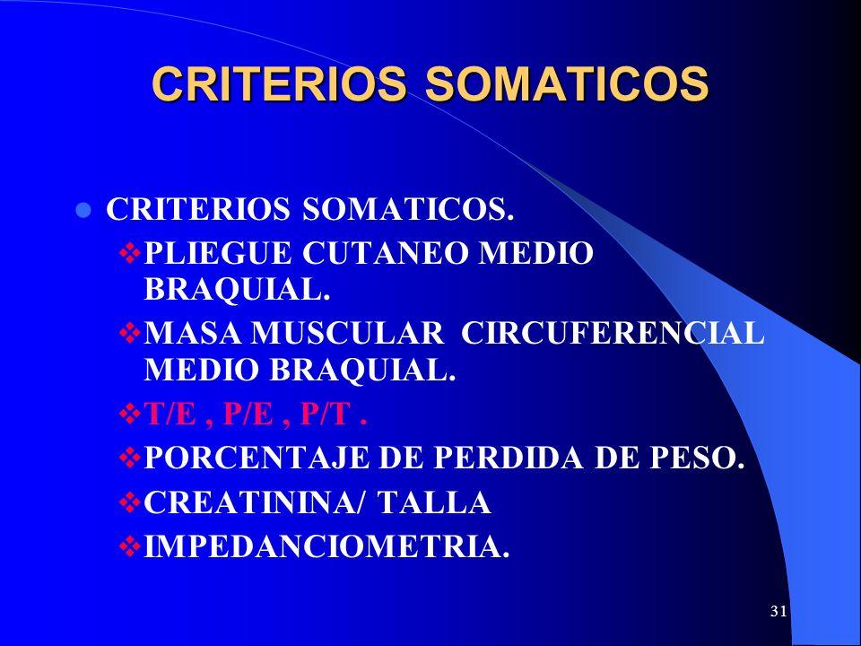 31 CRITERIOS SOMATICOS CRITERIOS SOMATICOS. PLIEGUE CUTANEO MEDIO BRAQUIAL. MASA MUSCULAR CIRCUFERENCIAL MEDIO BRAQUIAL. T/E, P/E, P/T. PORCENTAJE DE