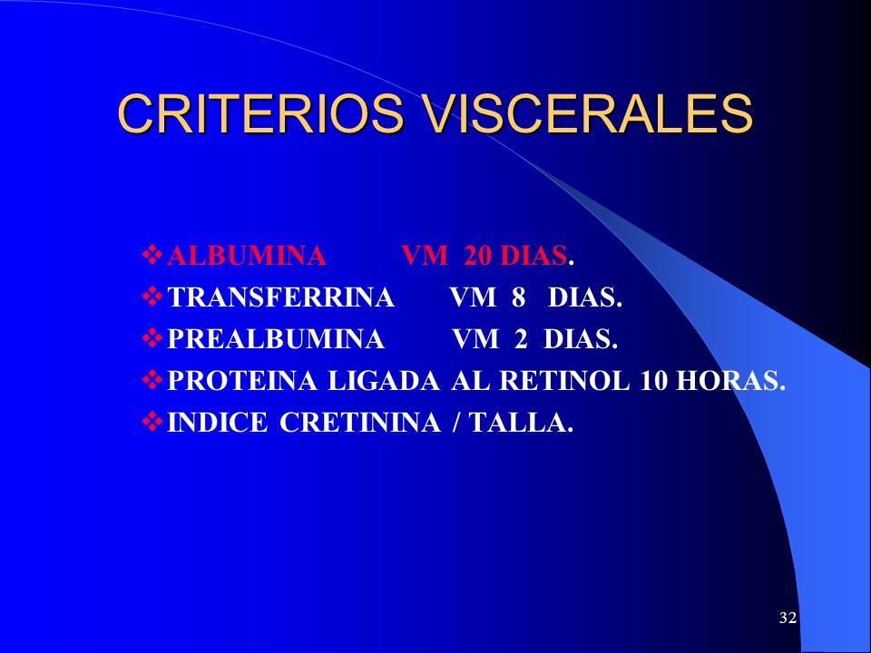 32 CRITERIOS VISCERALES ALBUMINA VM 20 DIAS. TRANSFERRINA VM 8 DIAS. PREALBUMINA VM 2 DIAS. PROTEINA LIGADA AL RETINOL 10 HORAS. INDICE CRETININA / TA