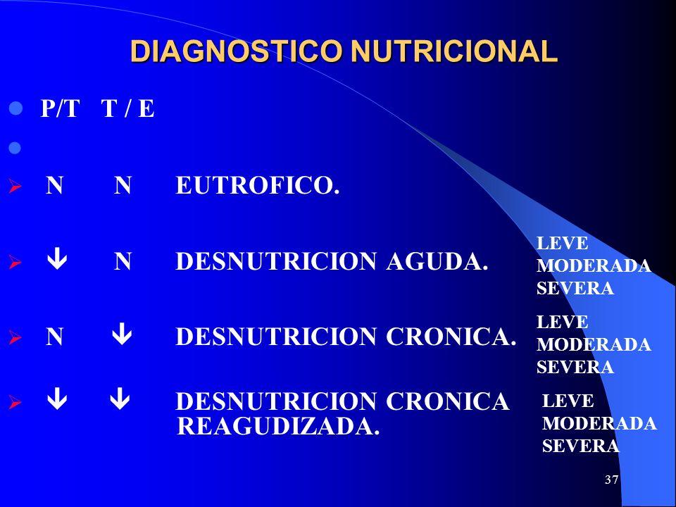 37 DIAGNOSTICO NUTRICIONAL P/T T / E N N EUTROFICO. N DESNUTRICION AGUDA. N DESNUTRICION CRONICA. DESNUTRICION CRONICA REAGUDIZADA. LEVE MODERADA SEVE