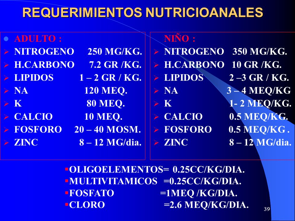 39 REQUERIMIENTOS NUTRICIOANALES ADULTO : NITROGENO 250 MG/KG. H.CARBONO 7.2 GR /KG. LIPIDOS 1 – 2 GR / KG. NA 120 MEQ. K 80 MEQ. CALCIO 10 MEQ. FOSFO