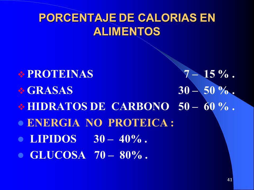 41 PORCENTAJE DE CALORIAS EN ALIMENTOS PROTEINAS 7 – 15 %. GRASAS 30 – 50 %. HIDRATOS DE CARBONO 50 – 60 %. ENERGIA NO PROTEICA : LIPIDOS 30 – 40%. GL