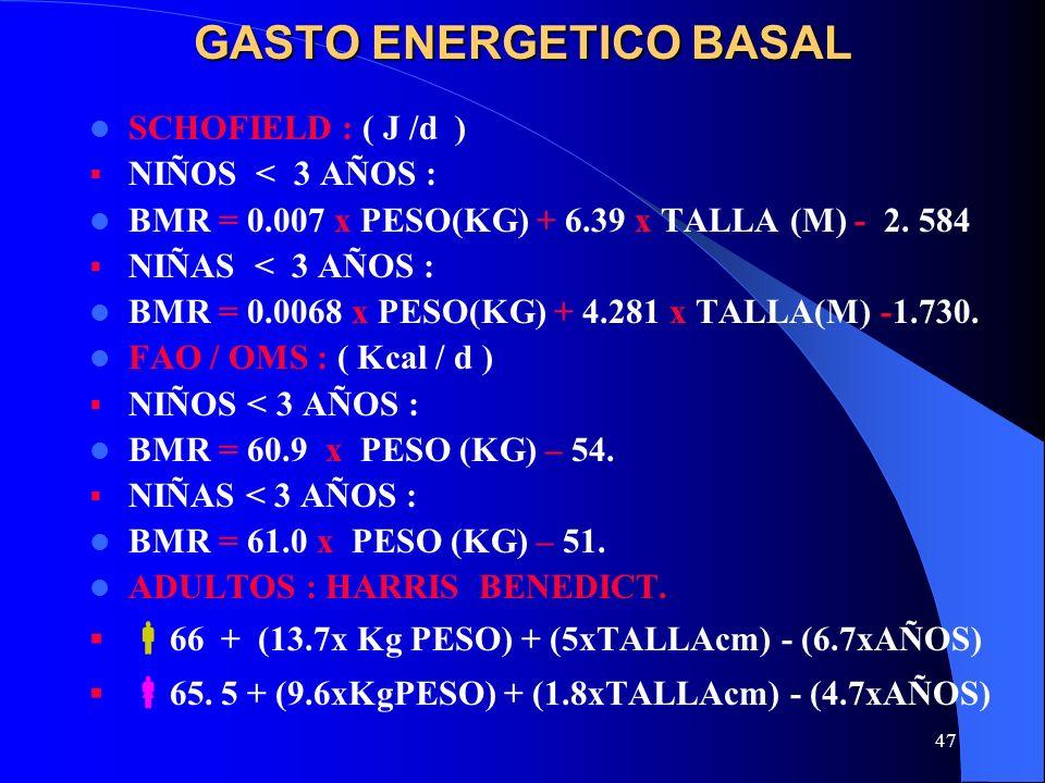 47 GASTO ENERGETICO BASAL SCHOFIELD : ( J /d ) NIÑOS < 3 AÑOS : BMR = 0.007 x PESO(KG) + 6.39 x TALLA (M) - 2. 584 NIÑAS < 3 AÑOS : BMR = 0.0068 x PES