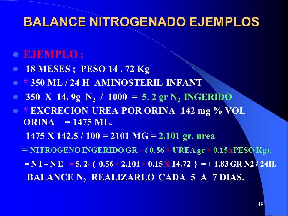 49 BALANCE NITROGENADO EJEMPLOS EJEMPLO : 18 MESES ; PESO 14. 72 Kg * 350 ML / 24 H AMINOSTERIL INFANT 350 X 14. 9g N 2 / 1000 = 5. 2 gr N 2 INGERIDO