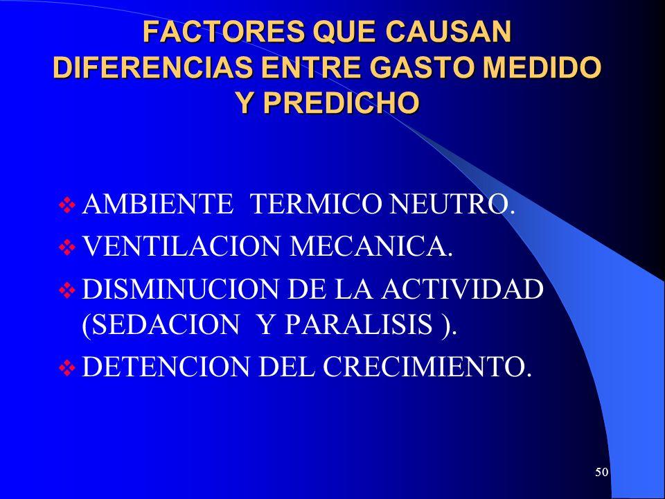 50 FACTORES QUE CAUSAN DIFERENCIAS ENTRE GASTO MEDIDO Y PREDICHO AMBIENTE TERMICO NEUTRO. VENTILACION MECANICA. DISMINUCION DE LA ACTIVIDAD (SEDACION