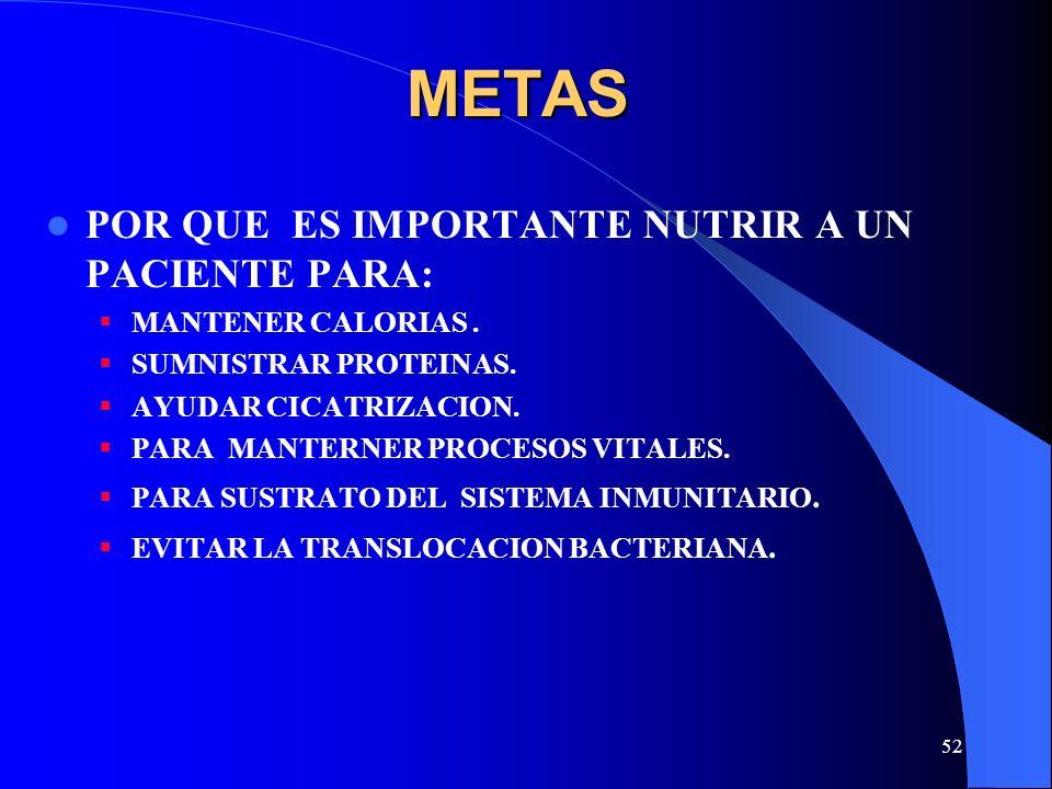 52 METAS POR QUE ES IMPORTANTE NUTRIR A UN PACIENTE PARA: MANTENER CALORIAS. SUMNISTRAR PROTEINAS. AYUDAR CICATRIZACION. PARA MANTERNER PROCESOS VITAL