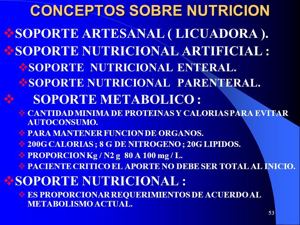 53 CONCEPTOS SOBRE NUTRICION SOPORTE ARTESANAL ( LICUADORA ). SOPORTE NUTRICIONAL ARTIFICIAL : SOPORTE NUTRICIONAL ENTERAL. SOPORTE NUTRICIONAL PARENT