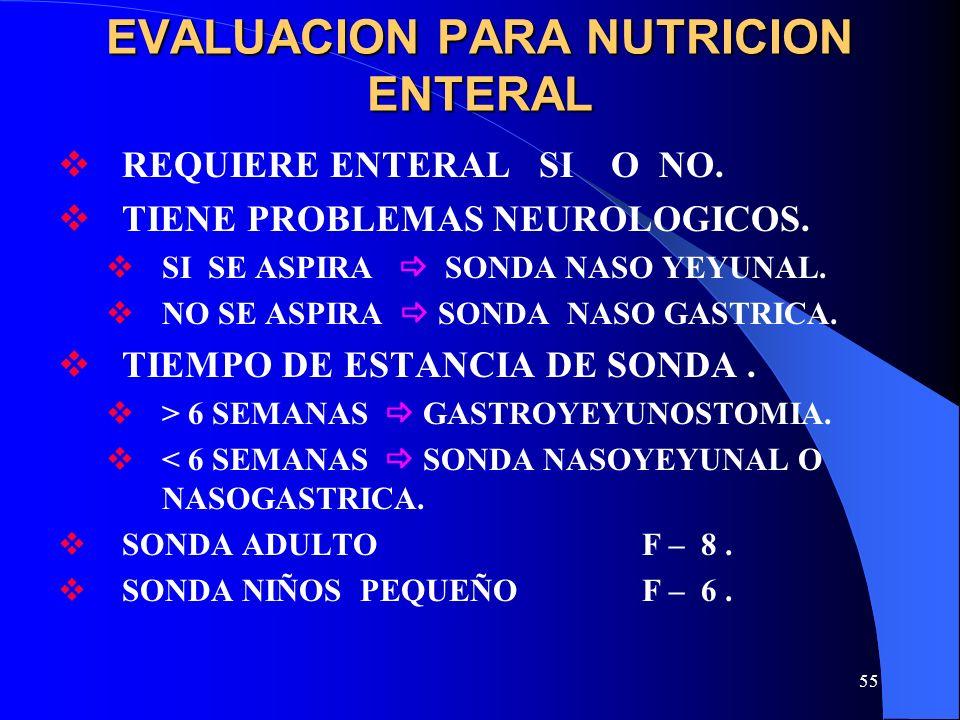 55 EVALUACION PARA NUTRICION ENTERAL REQUIERE ENTERAL SI O NO. TIENE PROBLEMAS NEUROLOGICOS. SI SE ASPIRA SONDA NASO YEYUNAL. NO SE ASPIRA SONDA NASO