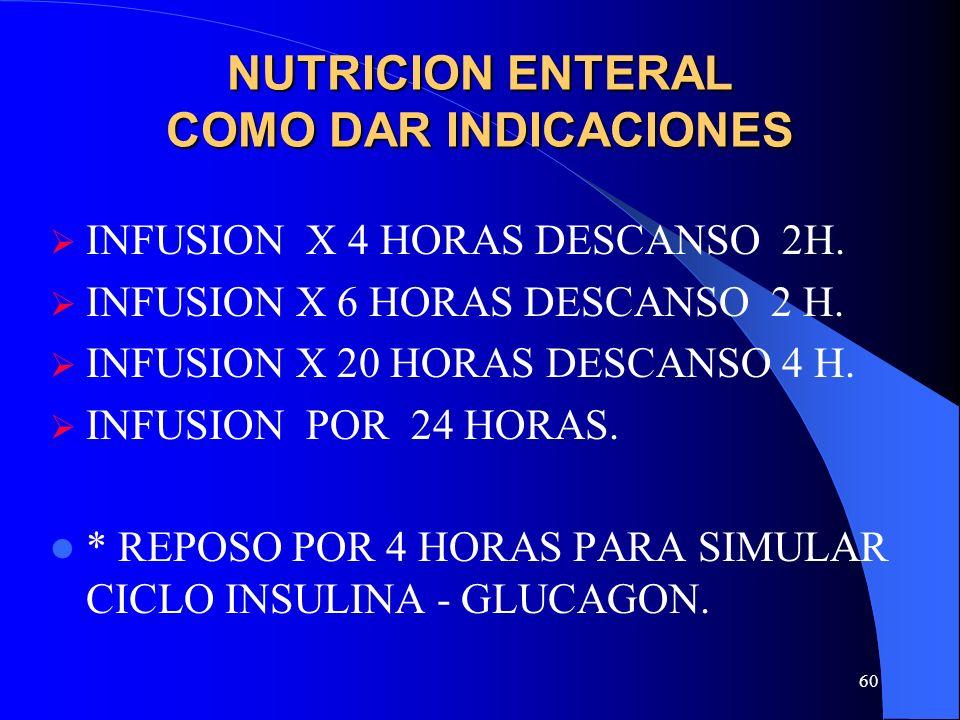 60 NUTRICION ENTERAL COMO DAR INDICACIONES INFUSION X 4 HORAS DESCANSO 2H. INFUSION X 6 HORAS DESCANSO 2 H. INFUSION X 20 HORAS DESCANSO 4 H. INFUSION