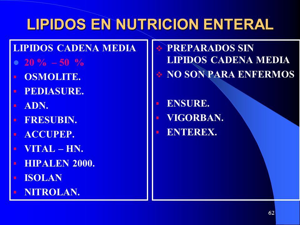 62 LIPIDOS EN NUTRICION ENTERAL LIPIDOS CADENA MEDIA 20 % – 50 % OSMOLITE. PEDIASURE. ADN. FRESUBIN. ACCUPEP. VITAL – HN. HIPALEN 2000. ISOLAN NITROLA