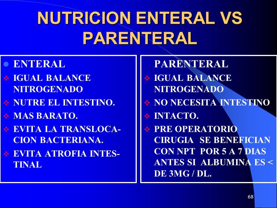 68 NUTRICION ENTERAL VS PARENTERAL ENTERAL IGUAL BALANCE NITROGENADO NUTRE EL INTESTINO. MAS BARATO. EVITA LA TRANSLOCA- CION BACTERIANA. EVITA ATROFI