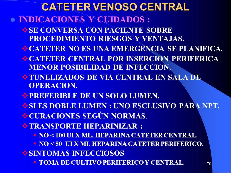 70 CATETER VENOSO CENTRAL INDICACIONES Y CUIDADOS : SE CONVERSA CON PACIENTE SOBRE PROCEDIMIENTO RIESGOS Y VENTAJAS. CATETER NO ES UNA EMERGENCIA SE P